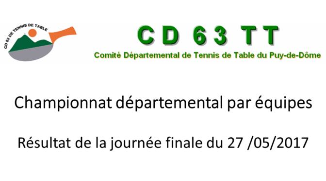 Championnat départemental par équipes seniors 2016 – 2017, finales