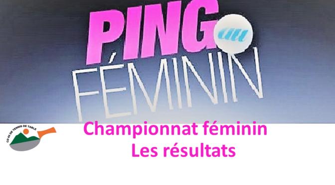 Résultats du championnat féminin
