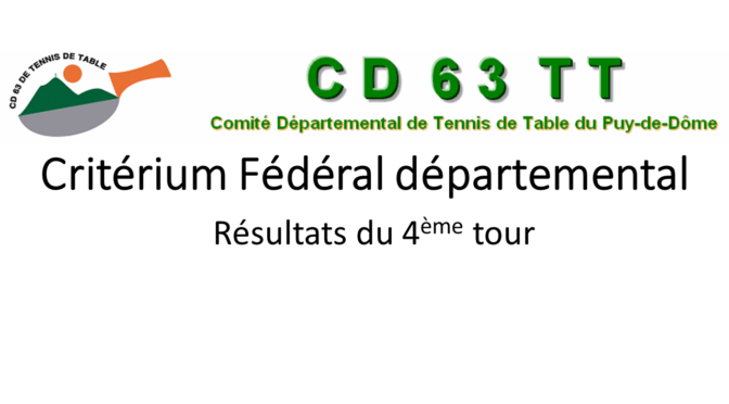 Critérium Fédéral départemental 4ème tour