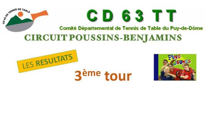 Circuit Poussins-Benjamins : résultats 3ème tour