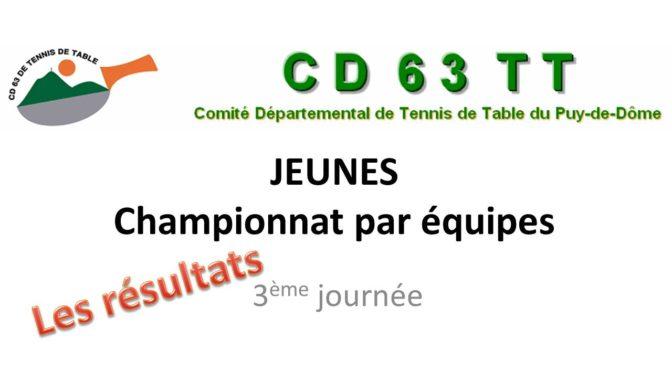 Championnat JEUNES par équipes
