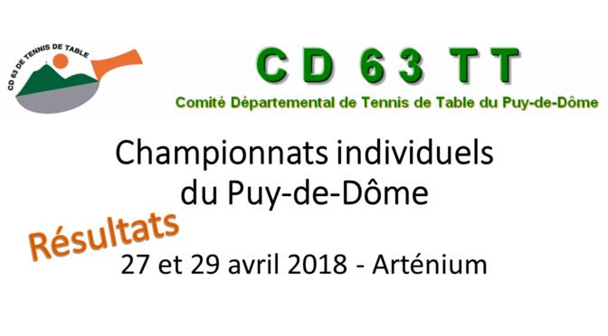 Championnats individuels départementaux