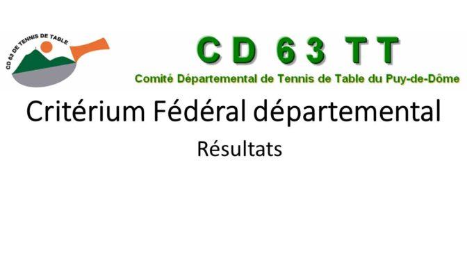 Classement Critérium Fédéral Départemental 2ème tour