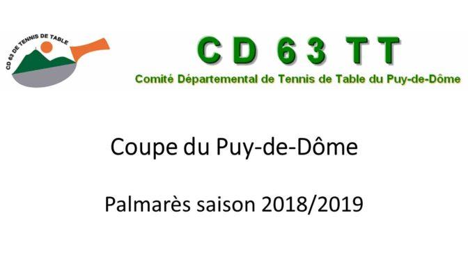 Coupe du Puy-de-Dôme : Palmarès 2018-2019