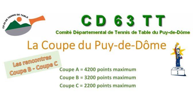 Coupe du Puy-de-Dôme : tirage des rencontres