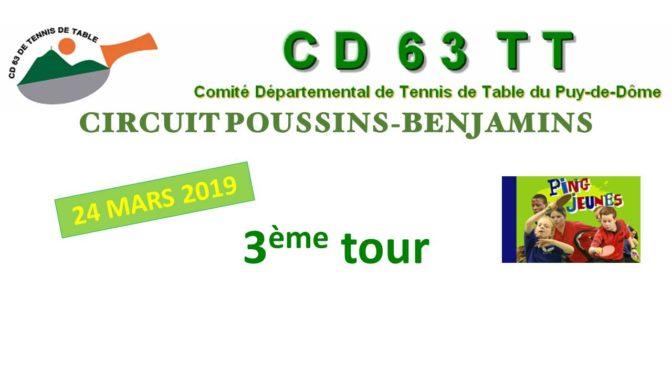 Circuit Poussins-Benjamins 3ème journée