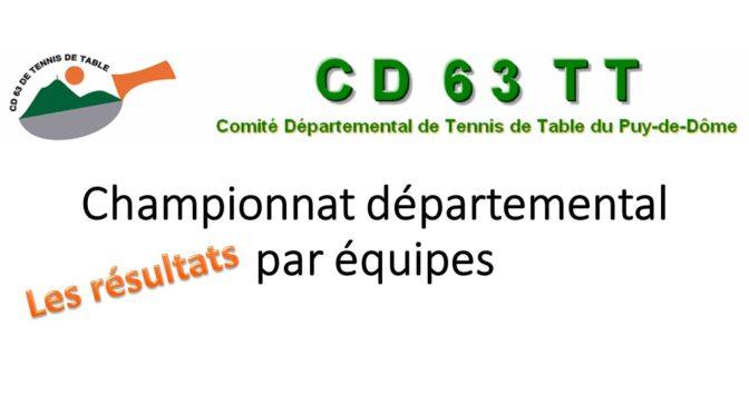 Résultats championnat départemental par équipes masculin